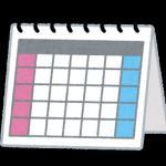 期間と回数と施術時間